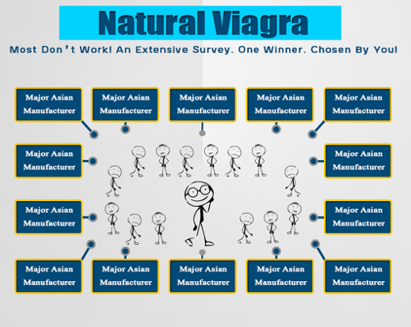 Home Viagra Herbal Viagra Review